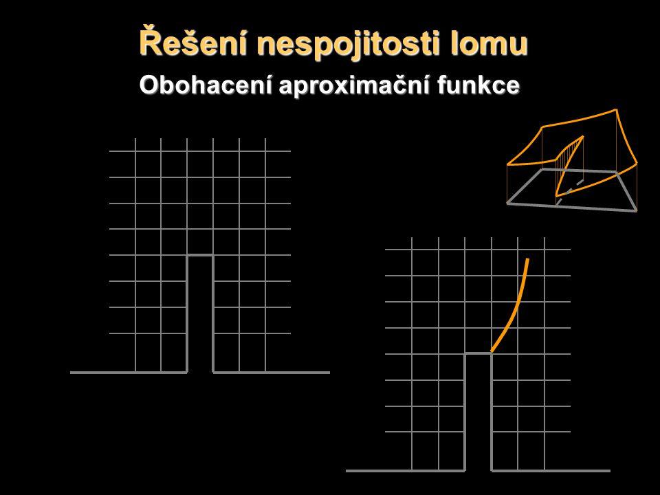 Řešení nespojitosti lomu Obohacení aproximační funkce