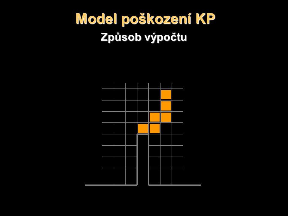 Model poškození KP Způsob výpočtu
