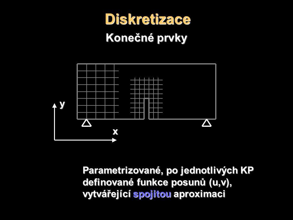 Diskretizace Konečné prvky Parametrizované, po jednotlivých KP definované funkce posunů (u,v), vytvářející spojitou aproximaci y x