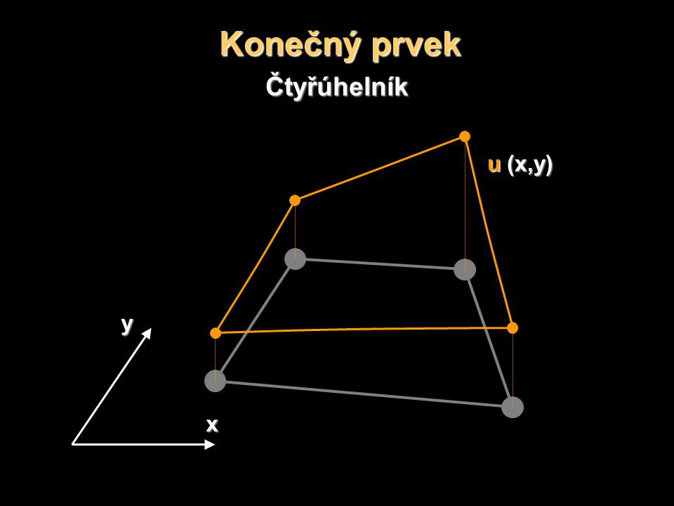 Konečný prvek Čtyřúhelník y x u (x,y)