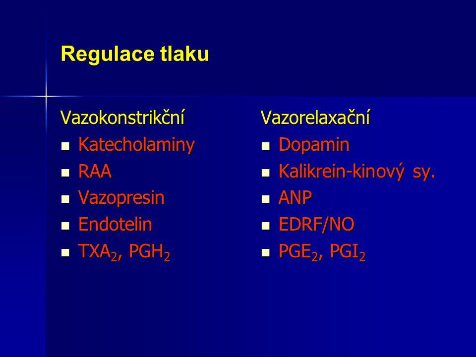 Regulace tlaku Vazokonstrikční Katecholaminy Katecholaminy RAA RAA Vazopresin Vazopresin Endotelin Endotelin TXA 2, PGH 2 TXA 2, PGH 2Vazorelaxační Do