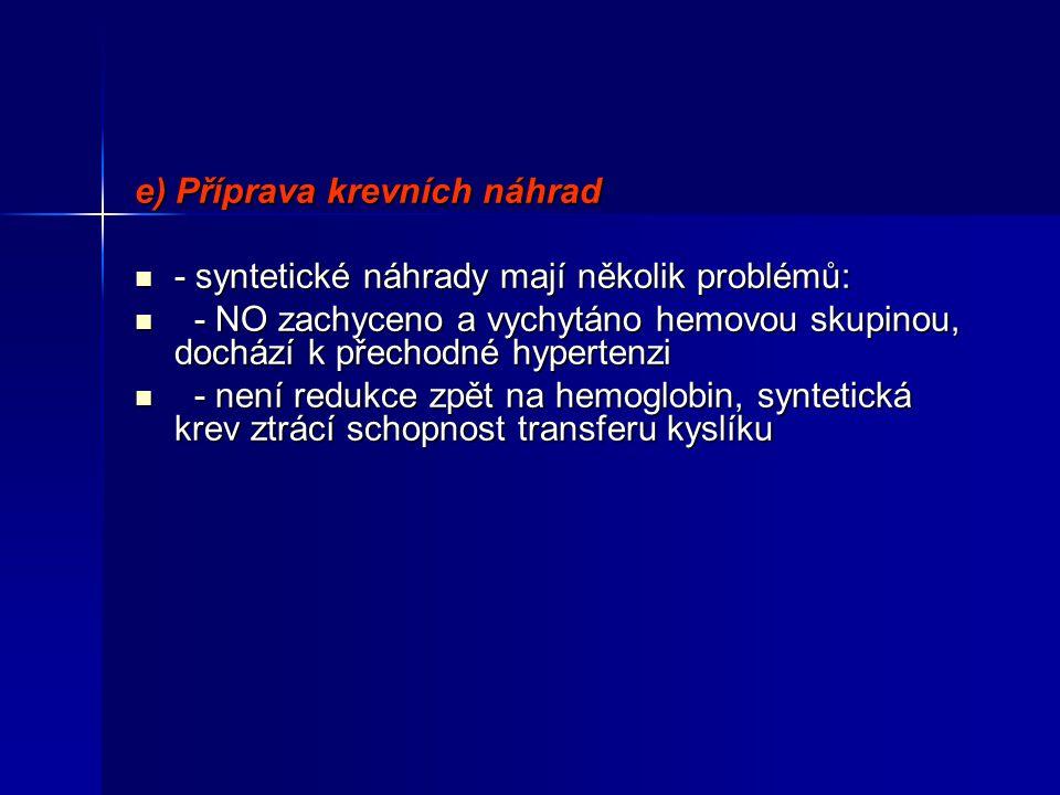 e) Příprava krevních náhrad - syntetické náhrady mají několik problémů: - syntetické náhrady mají několik problémů: - NO zachyceno a vychytáno hemovou