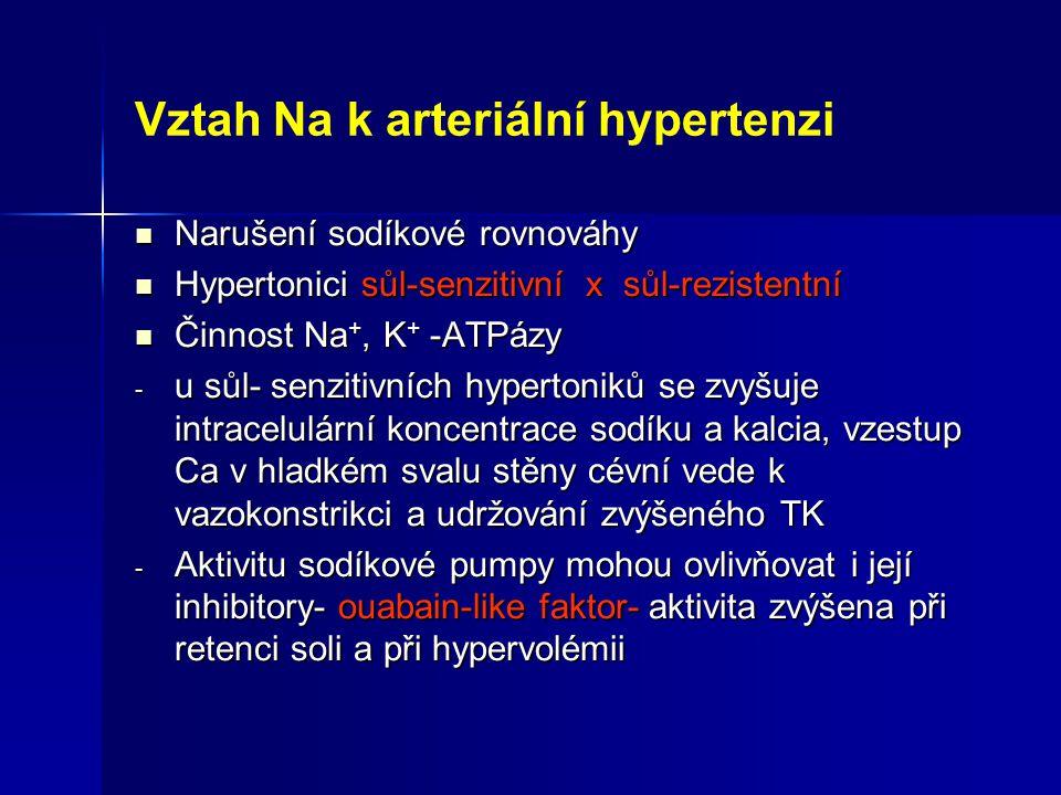 Vztah Na k arteriální hypertenzi Narušení sodíkové rovnováhy Narušení sodíkové rovnováhy Hypertonici sůl-senzitivní x sůl-rezistentní Hypertonici sůl-