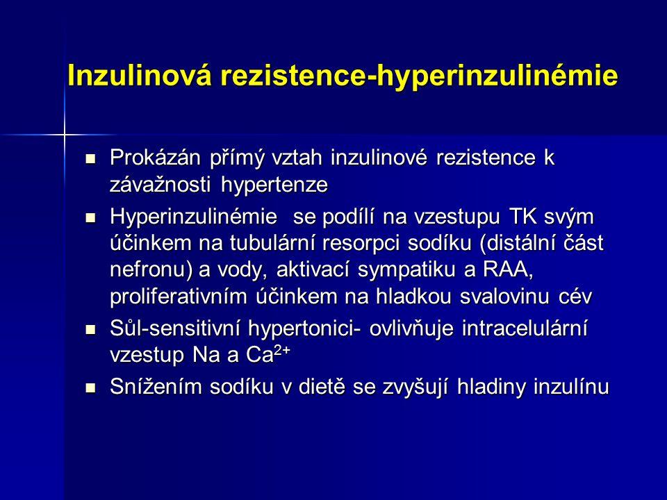 Inzulinová rezistence-hyperinzulinémie Prokázán přímý vztah inzulinové rezistence k závažnosti hypertenze Prokázán přímý vztah inzulinové rezistence k