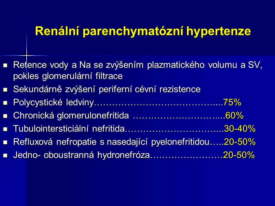 Renální parenchymatózní hypertenze Retence vody a Na se zvýšením plazmatického volumu a SV, pokles glomerulární filtrace Retence vody a Na se zvýšením
