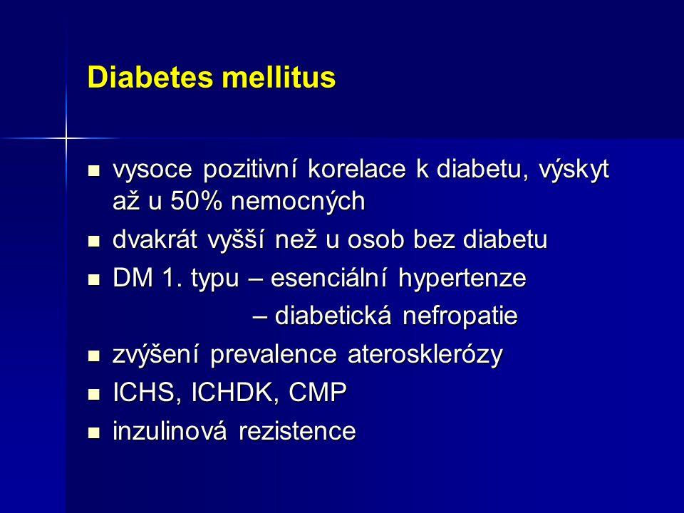Diabetes mellitus vysoce pozitivní korelace k diabetu, výskyt až u 50% nemocných vysoce pozitivní korelace k diabetu, výskyt až u 50% nemocných dvakrá