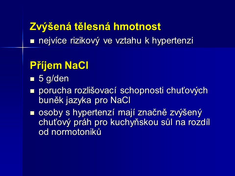 Zvýšená tělesná hmotnost nejvíce rizikový ve vztahu k hypertenzi nejvíce rizikový ve vztahu k hypertenzi Příjem NaCl 5 g/den 5 g/den porucha rozlišova