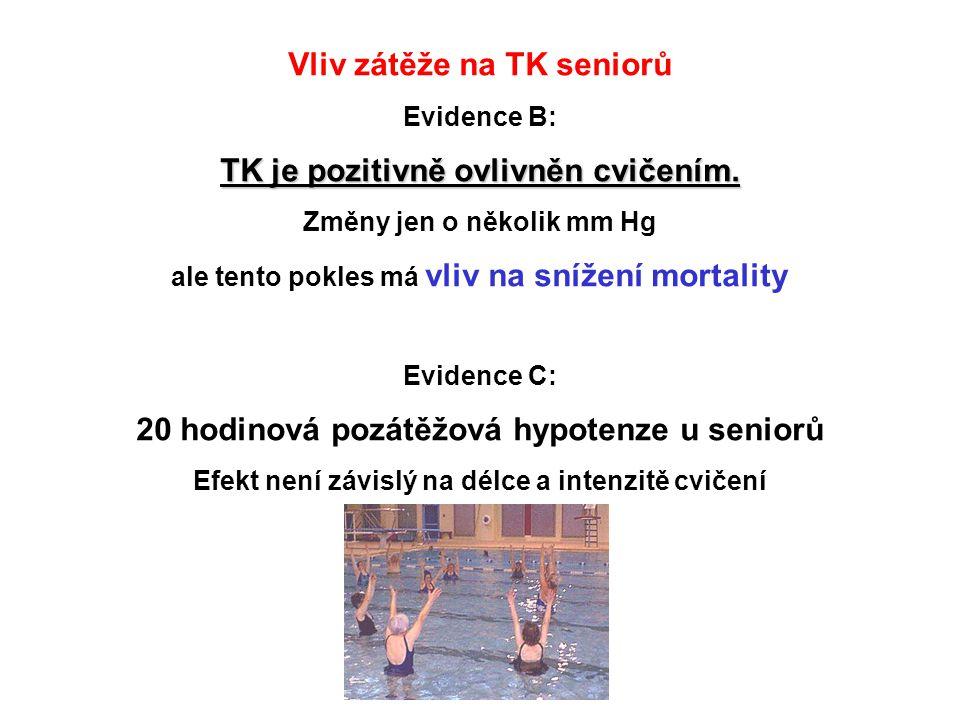 Vliv zátěže na TK seniorů Evidence B: TK je pozitivně ovlivněn cvičením. Změny jen o několik mm Hg ale tento pokles má vliv na snížení mortality Evide