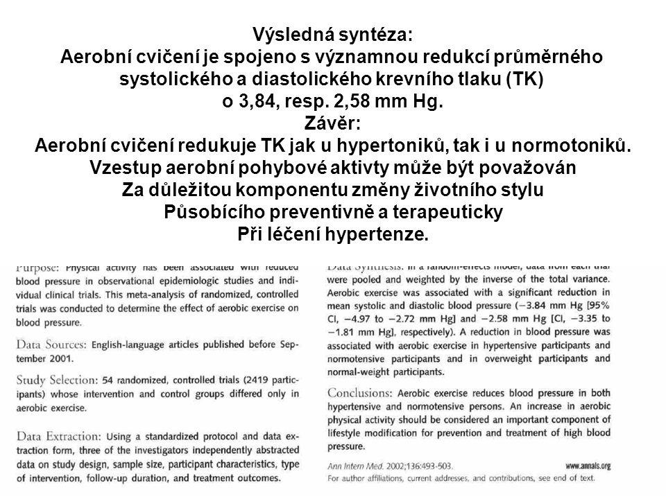 Výsledná syntéza: Aerobní cvičení je spojeno s významnou redukcí průměrného systolického a diastolického krevního tlaku (TK) o 3,84, resp. 2,58 mm Hg.