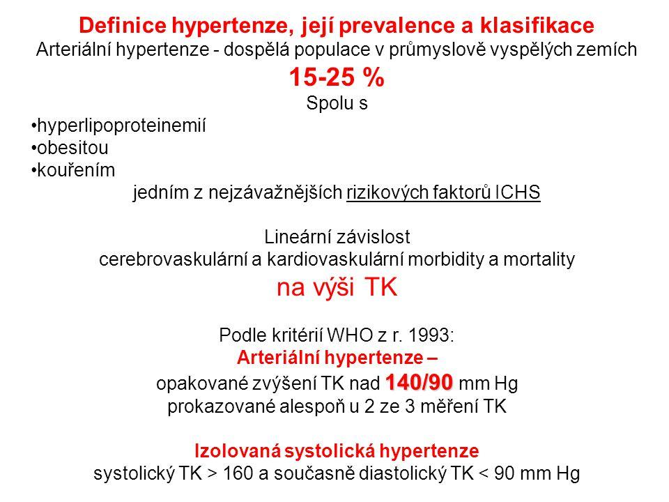 Definice hypertenze, její prevalence a klasifikace Arteriální hypertenze - dospělá populace v průmyslově vyspělých zemích 15-25 % Spolu s hyperlipopro