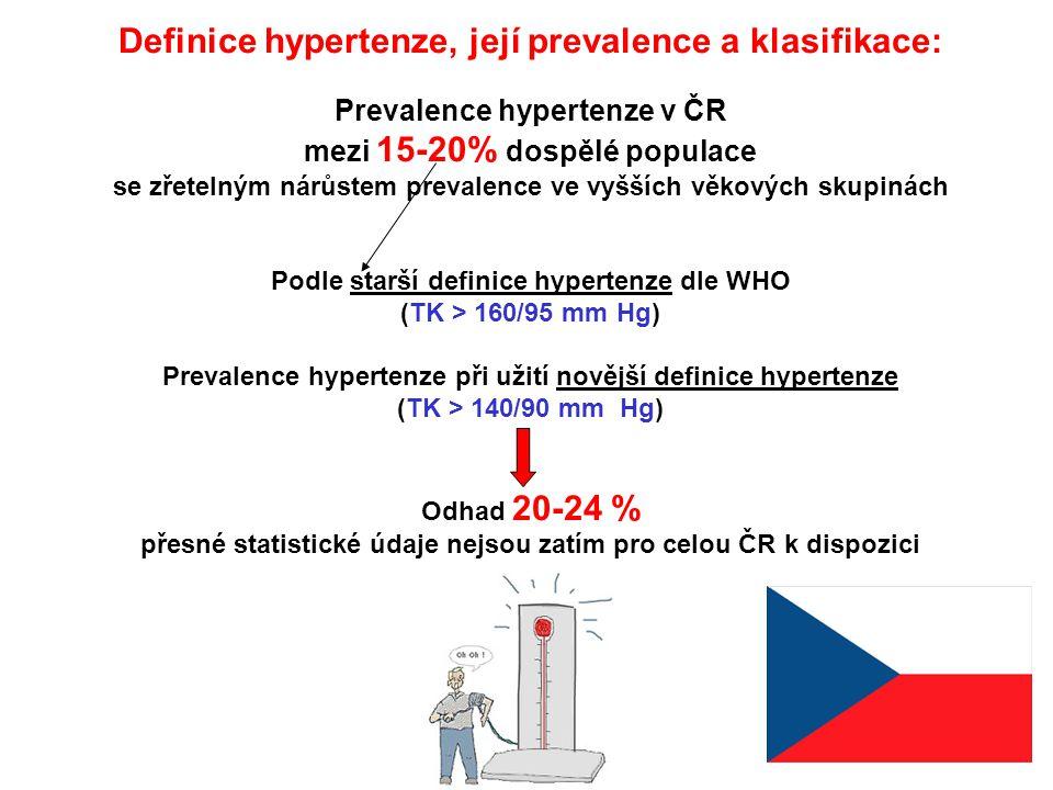 Definice hypertenze, její prevalence a klasifikace: Prevalence hypertenze v ČR mezi 15-20% dospělé populace se zřetelným nárůstem prevalence ve vyššíc