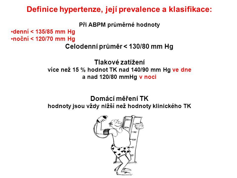 Definice hypertenze, její prevalence a klasifikace: Při ABPM průměrné hodnoty denní < 135/85 mm Hg noční < 120/70 mm Hg Celodenní průměr < 130/80 mm H