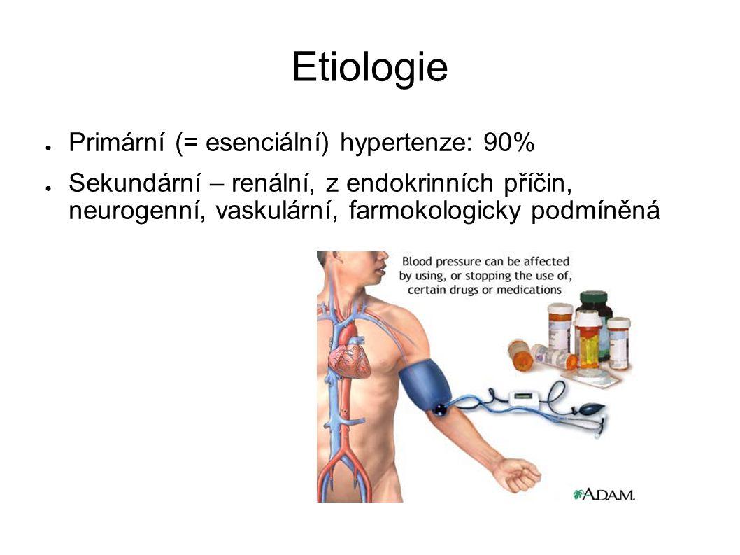 Etiologie ● Primární (= esenciální) hypertenze: 90% ● Sekundární – renální, z endokrinních příčin, neurogenní, vaskulární, farmokologicky podmíněná