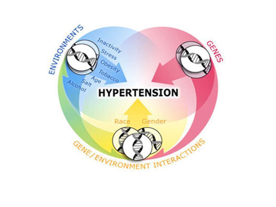 Prognóza ● 30% pacientů s hraničním TK – přechod do manifestní fáze ● 50% pacientů s hypertenzí umírá na kardiovaskulární komplikace ● 20% pacientů s mnohaletou manifestní hypertenzí dostane CMP ● U neléčené maligní hypertenze je pětiletépřežití <5%