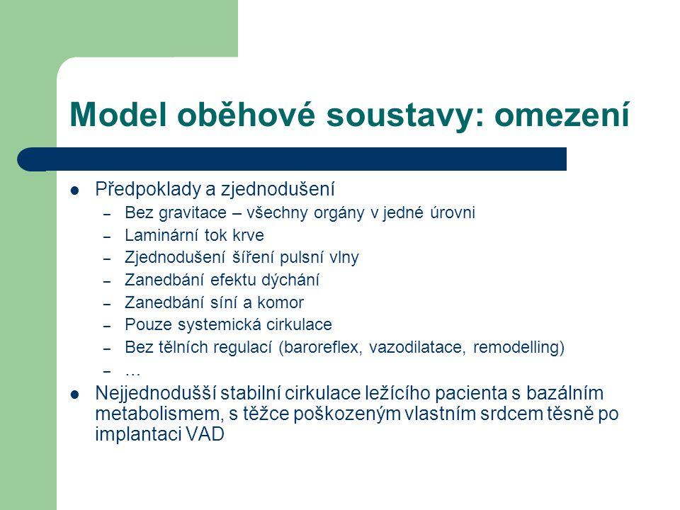 Model oběhové soustavy: omezení Předpoklady a zjednodušení – Bez gravitace – všechny orgány v jedné úrovni – Laminární tok krve – Zjednodušení šíření pulsní vlny – Zanedbání efektu dýchání – Zanedbání síní a komor – Pouze systemická cirkulace – Bez tělních regulací (baroreflex, vazodilatace, remodelling) – … Nejjednodušší stabilní cirkulace ležícího pacienta s bazálním metabolismem, s těžce poškozeným vlastním srdcem těsně po implantaci VAD