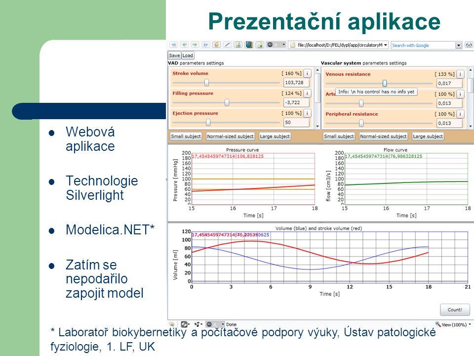 Prezentační aplikace Webová aplikace Technologie Silverlight Modelica.NET* Zatím se nepodařilo zapojit model * Laboratoř biokybernetiky a počítačové podpory výuky, Ústav patologické fyziologie, 1.