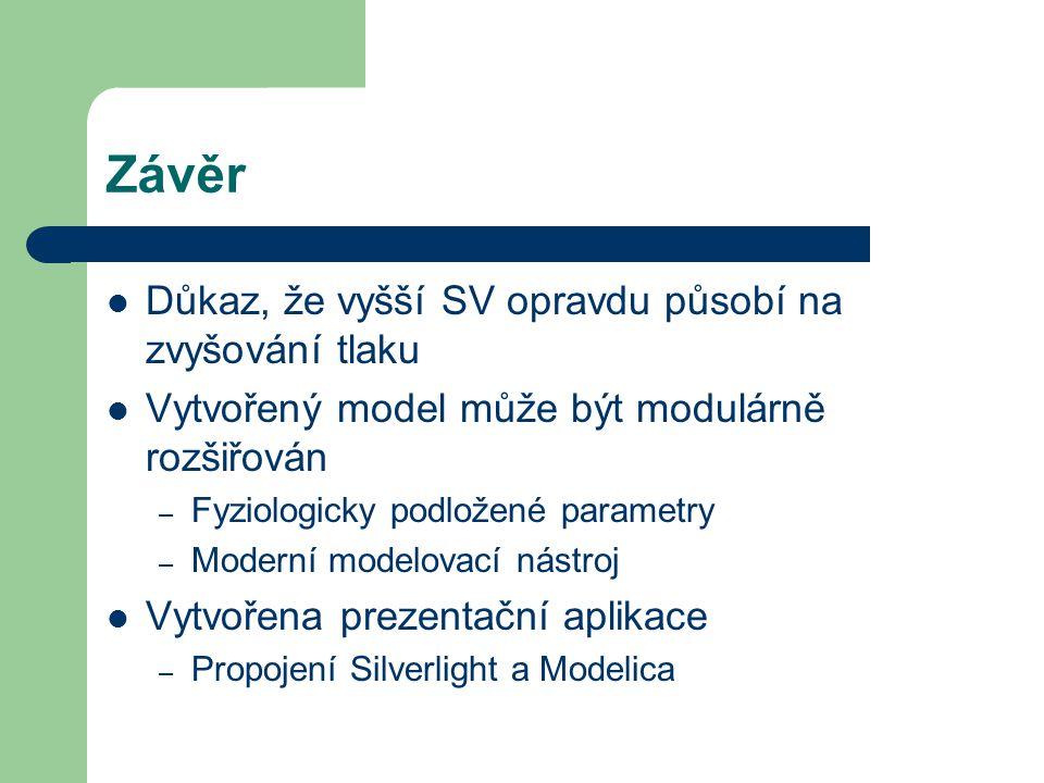 Závěr Důkaz, že vyšší SV opravdu působí na zvyšování tlaku Vytvořený model může být modulárně rozšiřován – Fyziologicky podložené parametry – Moderní modelovací nástroj Vytvořena prezentační aplikace – Propojení Silverlight a Modelica