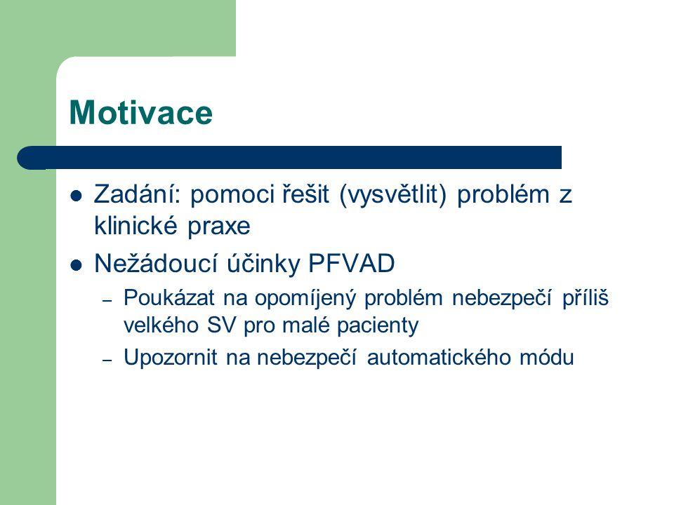 Motivace Zadání: pomoci řešit (vysvětlit) problém z klinické praxe Nežádoucí účinky PFVAD – Poukázat na opomíjený problém nebezpečí příliš velkého SV pro malé pacienty – Upozornit na nebezpečí automatického módu
