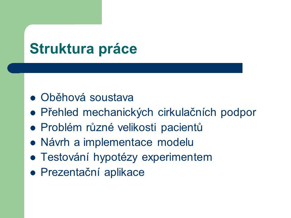 Struktura práce Oběhová soustava Přehled mechanických cirkulačních podpor Problém různé velikosti pacientů Návrh a implementace modelu Testování hypotézy experimentem Prezentační aplikace
