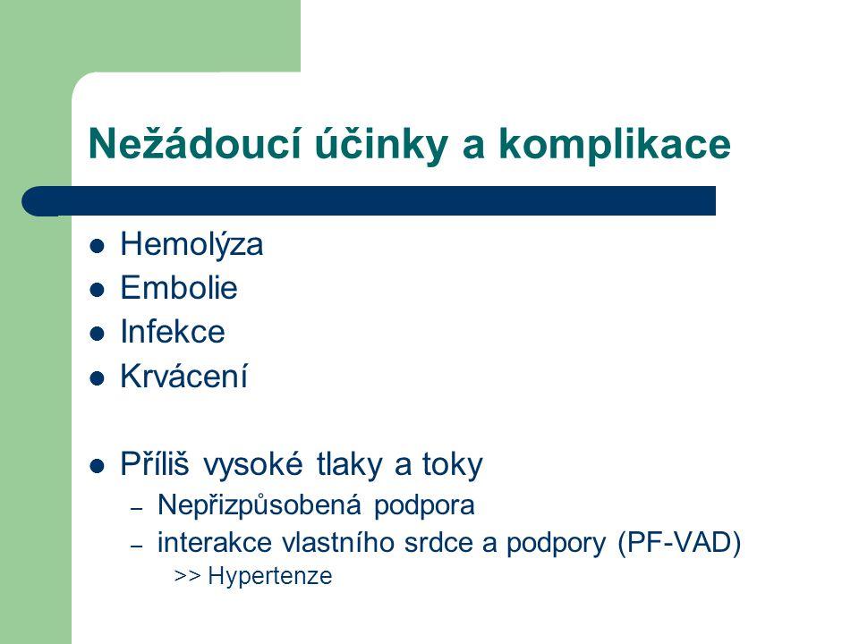 Hypertenze Systolický tlak > 140 mmHg Ruptura velkých cév (na aneurismatech) Ruptura malých cév – Plicní krvácení – Hemoragická cévní mozková příhoda …