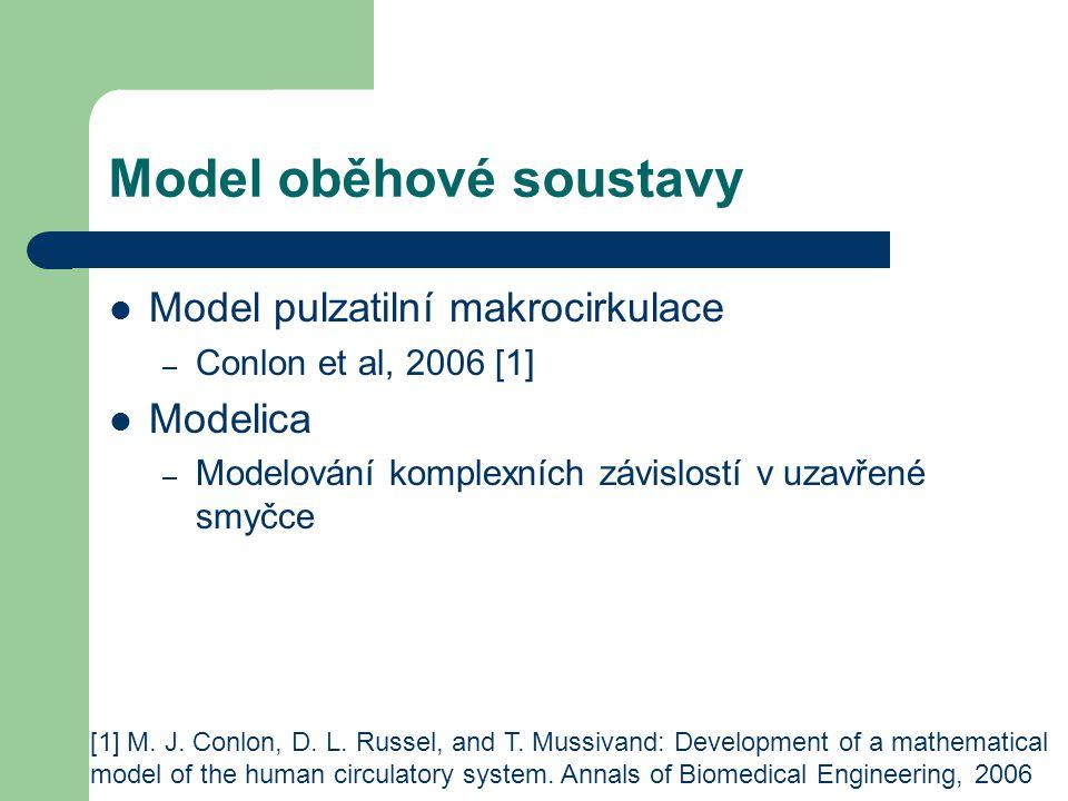 Model oběhové soustavy Model pulzatilní makrocirkulace – Conlon et al, 2006 [1] Modelica – Modelování komplexních závislostí v uzavřené smyčce [1] M.