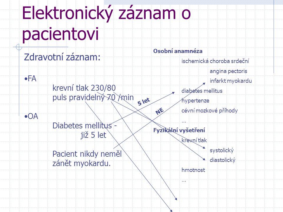 Elektronický záznam o pacientovi Osobní anamnéza ischemická choroba srdeční angina pectoris infarkt myokardu diabetes mellitus hypertenze cévní mozkové příhody … Fyzikální vyšetření krevní tlak systolický diastolický hmotnost … Zdravotní záznam: FA krevní tlak 230/80 puls pravidelný 70 /min OA Diabetes mellitus - již 5 let Pacient nikdy neměl zánět myokardu.