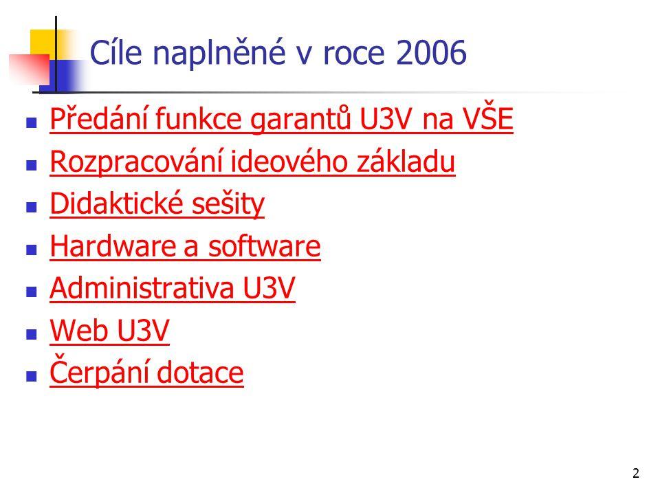 2 Cíle naplněné v roce 2006 Předání funkce garantů U3V na VŠE Rozpracování ideového základu Didaktické sešity Hardware a software Administrativa U3V Web U3V Čerpání dotace