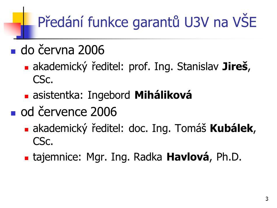 3 Předání funkce garantů U3V na VŠE do června 2006 akademický ředitel: prof.