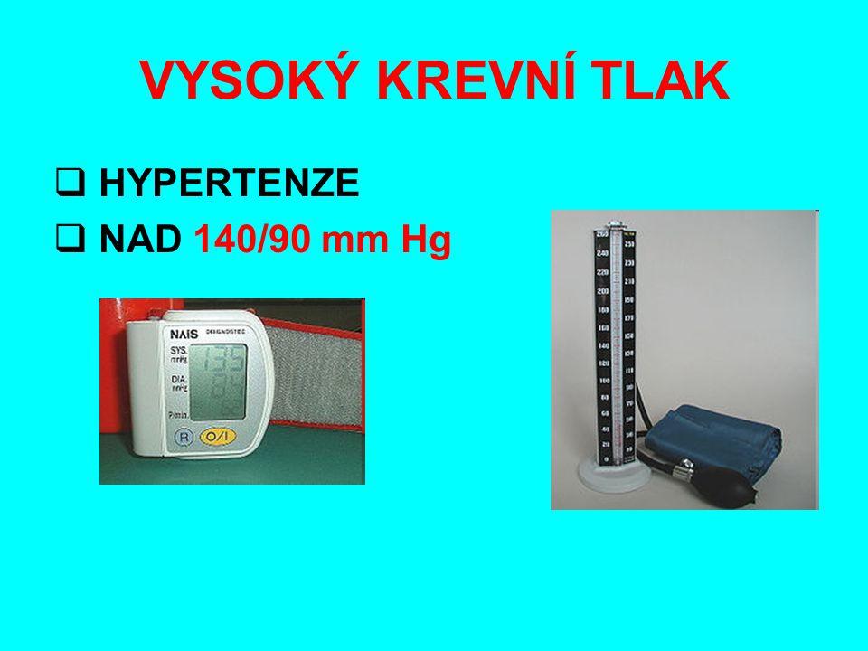 VYSOKÝ KREVNÍ TLAK  HYPERTENZE  NAD 140/90 mm Hg