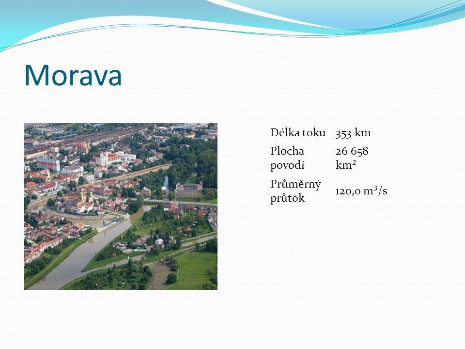 Délka toku353 km Plocha povodí 26 658 km² Průměrný průtok 120,0 m³/s