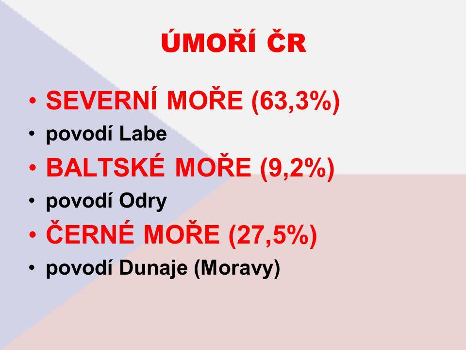 ÚMOŘÍ ČR SEVERNÍ MOŘE (63,3%) povodí Labe BALTSKÉ MOŘE (9,2%) povodí Odry ČERNÉ MOŘE (27,5%) povodí Dunaje (Moravy)