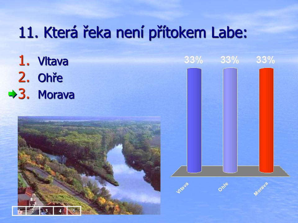11. Která řeka není přítokem Labe: 1. Vltava 2. Ohře 3. Morava 12345