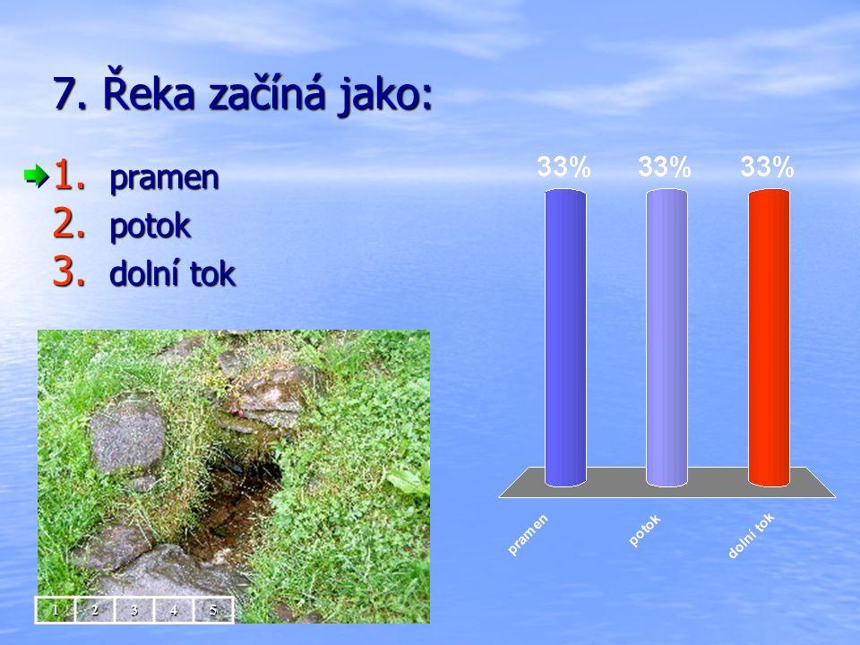 7. Řeka začíná jako: 1. pramen 2. potok 3. dolní tok 12345