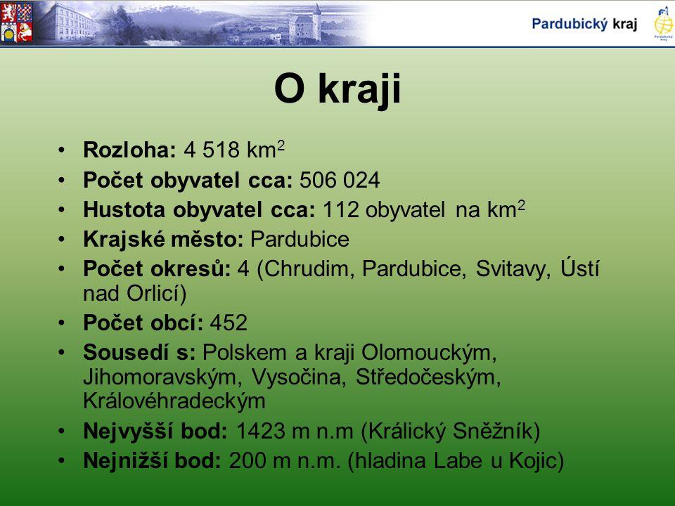 O kraji Rozloha: 4 518 km 2 Počet obyvatel cca: 506 024 Hustota obyvatel cca: 112 obyvatel na km 2 Krajské město: Pardubice Počet okresů: 4 (Chrudim,