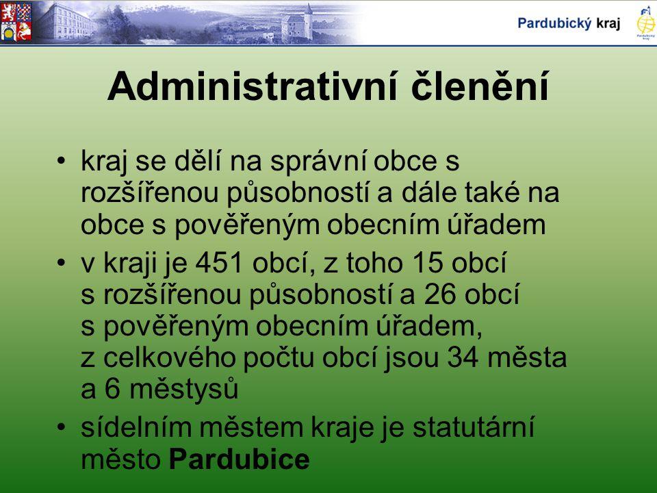Administrativní členění kraj se dělí na správní obce s rozšířenou působností a dále také na obce s pověřeným obecním úřadem v kraji je 451 obcí, z toho 15 obcí s rozšířenou působností a 26 obcí s pověřeným obecním úřadem, z celkového počtu obcí jsou 34 města a 6 městysů sídelním městem kraje je statutární město Pardubice