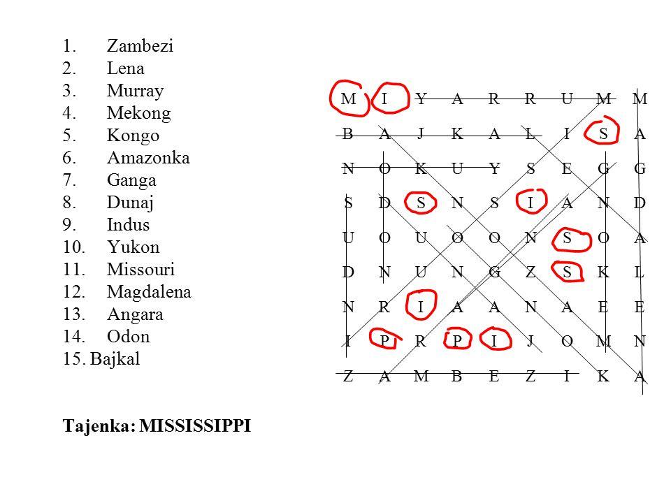 MIYARRUMM BAJKALISA NOKUYSEGG SDSNSIAND UOUOONSOA DNUNGZSKL NRIAANAEE IPRPIJOMN ZAMBEZIKA 1.Zambezi 2.Lena 3.Murray 4.Mekong 5.Kongo 6.Amazonka 7.Gang
