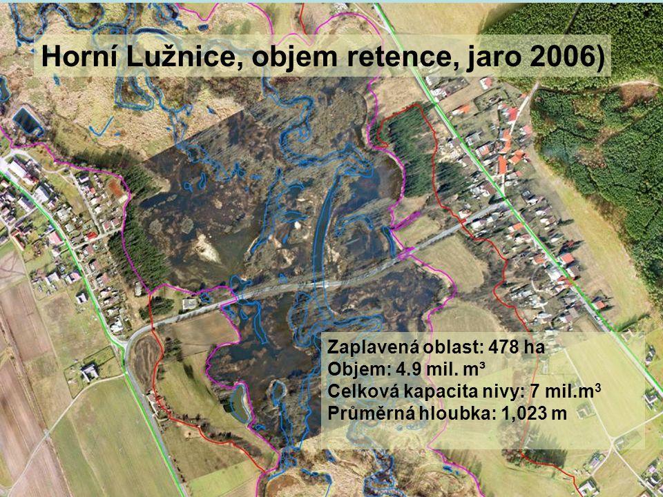 Horní Lužnice, objem retence, jaro 2006) Zaplavená oblast: 478 ha Objem: 4.9 mil. m³ Celková kapacita nivy: 7 mil.m 3 Průměrná hloubka: 1,023 m