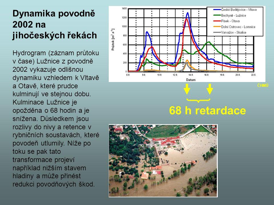 68 h retardace ČHMÚ Dynamika povodně 2002 na jihočeských řekách Hydrogram (záznam průtoku v čase) Lužnice z povodně 2002 vykazuje odlišnou dynamiku vz