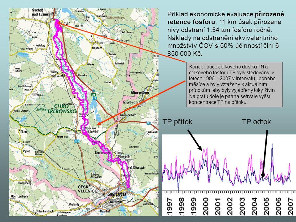 Koncentrace celkového dusíku TN a celkového fosforu TP byly sledovány v letech 1996 – 2007 v intervalu jednoho měsíce a byly vztaženy k aktuálním průt