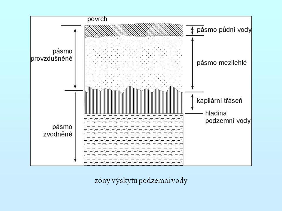 zóny výskytu podzemní vody