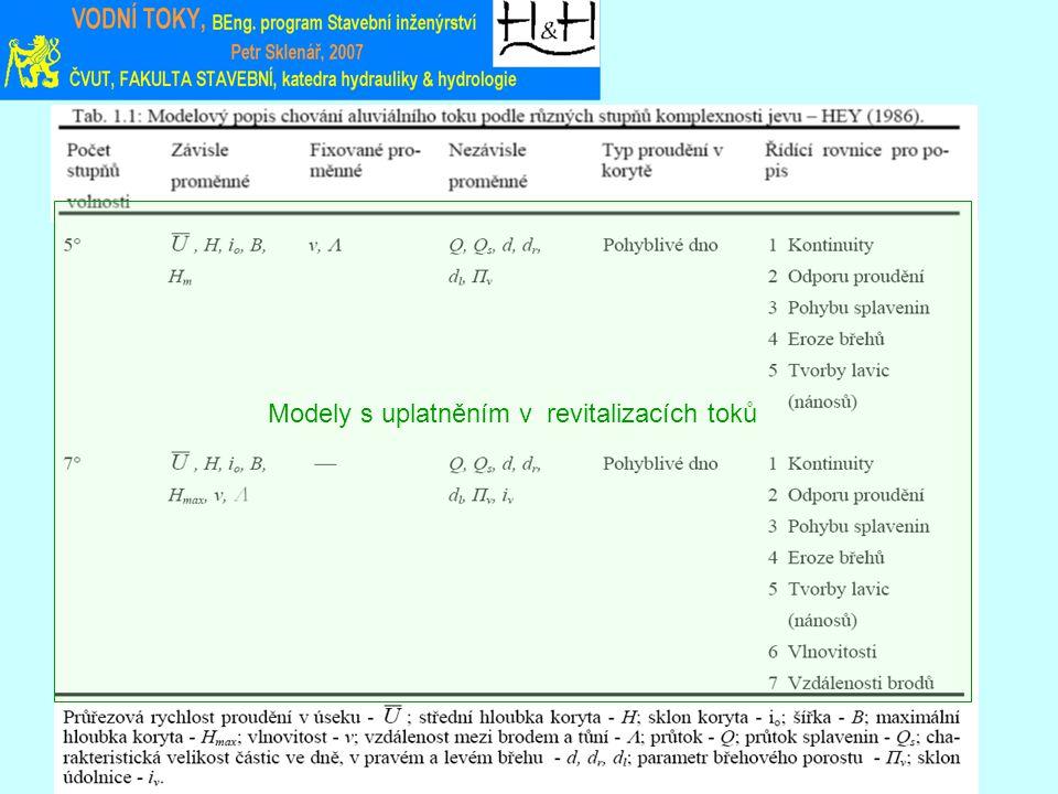 Modely s uplatněním v revitalizacích toků