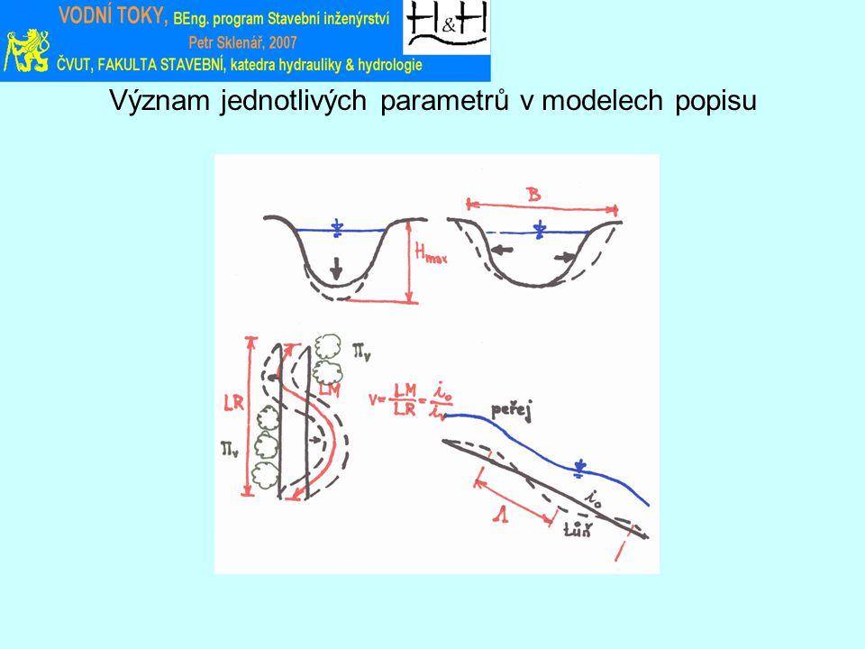 Význam jednotlivých parametrů v modelech popisu