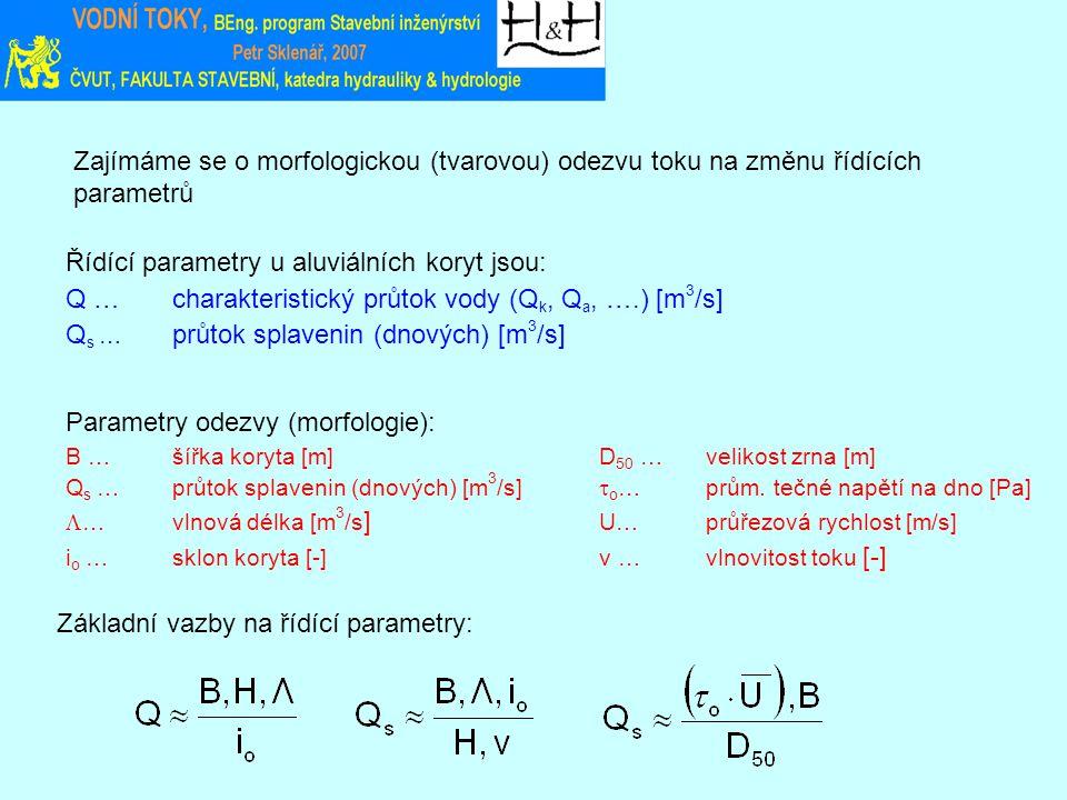 Zajímáme se o morfologickou (tvarovou) odezvu toku na změnu řídících parametrů Řídící parametry u aluviálních koryt jsou: Q …charakteristický průtok vody (Q k, Q a, ….) [m 3 /s] Q s … průtok splavenin (dnových) [m 3 /s] Parametry odezvy (morfologie): B …šířka koryta [m]D 50 …velikost zrna [m] Q s …průtok splavenin (dnových) [m 3 /s]  o …prům.