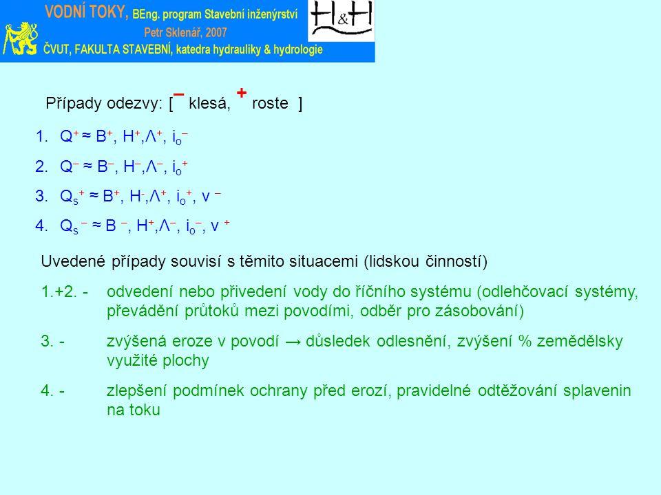 Případy odezvy: [ – klesá, + roste ] 1.Q + ≈ B +, H +,Λ +, i o – 2.Q – ≈ B –, H –,Λ –, i o + 3.Q s + ≈ B +, H -,Λ +, i o +, v – 4.Q s – ≈ B –, H +,Λ –, i o –, v + Uvedené případy souvisí s těmito situacemi (lidskou činností) 1.+2.