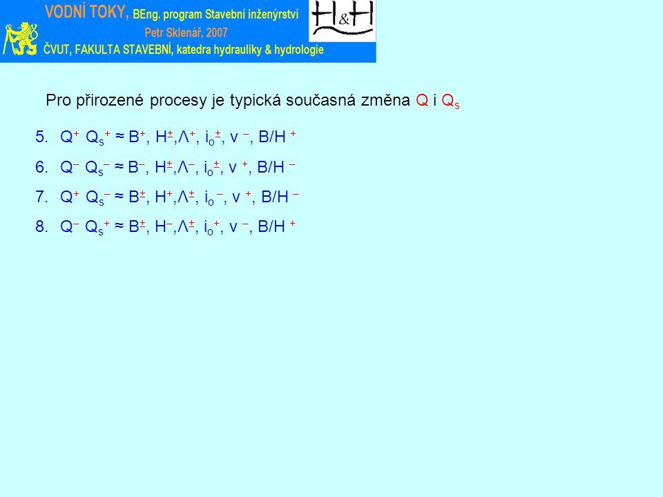Pro přirozené procesy je typická současná změna Q i Q s 5.Q + Q s + ≈ B +, H ±,Λ +, i o ±, v –, B/H + 6.Q – Q s – ≈ B –, H ±,Λ –, i o ±, v +, B/H – 7.Q + Q s – ≈ B ±, H +,Λ ±, i o –, v +, B/H – 8.Q – Q s + ≈ B ±, H –,Λ ±, i o +, v –, B/H +