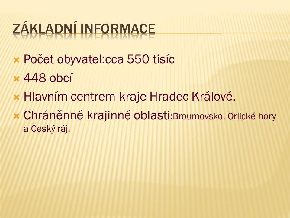  Počet obyvatel:cca 550 tisíc  448 obcí  Hlavním centrem kraje Hradec Králové.  Chráněnné krajinné oblasti :Broumovsko, Orlické hory a Český ráj.