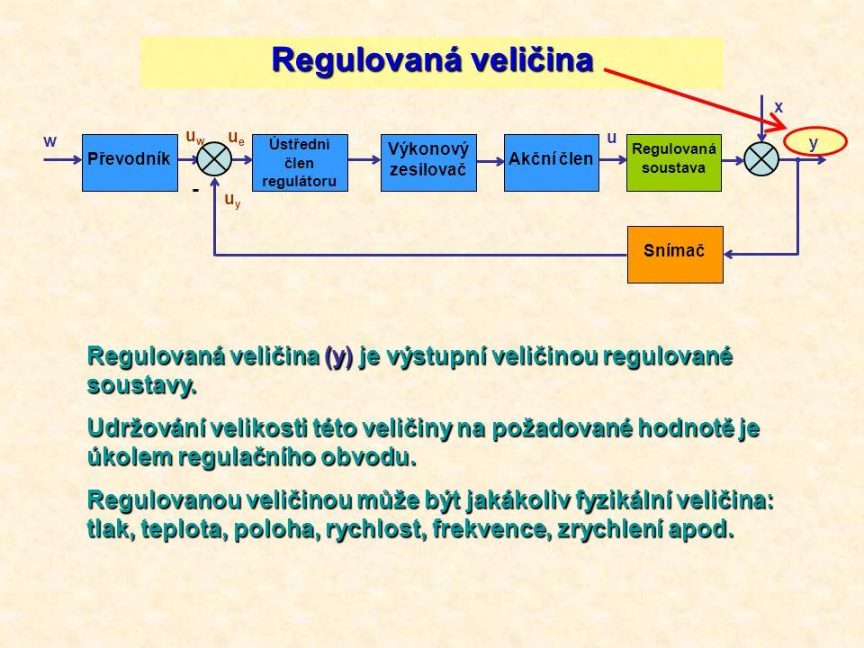 w uwuw ueue uyuy - u y x Převodník Ústřední člen regulátoru Výkonový zesilovač Akční člen Regulovaná soustava Snímač Regulovaná veličina Regulovaná ve