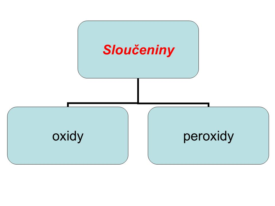 Sloučeniny oxidyperoxidy