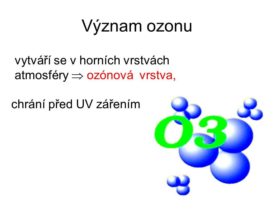 Význam ozonu vytváří se v horních vrstvách atmosféry  ozónová vrstva, chrání před UV zářením