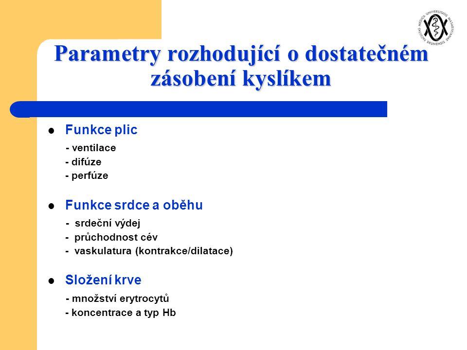 Parametry rozhodující o dostatečném zásobení kyslíkem Funkce plic - ventilace - difúze - perfúze Funkce srdce a oběhu - srdeční výdej - průchodnost cé